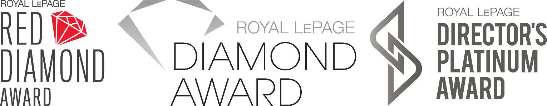 Royal LePage Awards